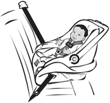 Rear Facing Child Safety Seat With Seat Belt