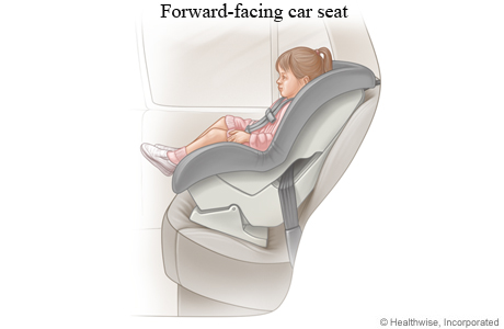 A Child In Forward Facing Seat