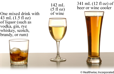 Standard Alcoholic Drink