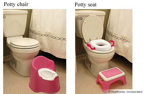 Toilet Training - Topic Overview