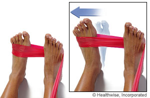 Picture of how to do the resisted ankle eversion