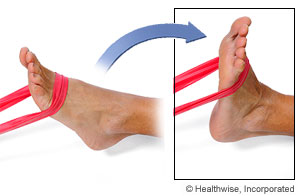 Picture of how to do the resisted ankle dorsiflexion