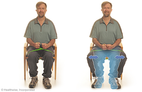 Program C Seated Exercises With Elastic Bands And Soup Cans
