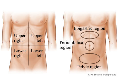 Abdominal Pain Age 12 And Older Topic Overview