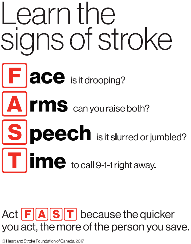 Stroke - Topic Overview