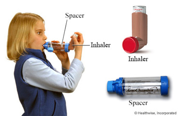 A child using an inhaler with a spacer, with close-ups of an inhaler and a spacer