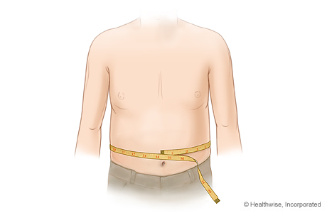 Chest: Measure the circumference of your chest. Place one end of the tape measure at the fullest part of your bust, wrap it around (under your armpits, around your shoulder blades, and back to the front) to get the measurement. Waist: Measure the circumference of your waist. Use the tape to circle your waist (sort of like a belt would) at your natural waistline, which is located above your belly button and below your .