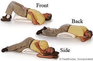 Picture of postural drainage positions