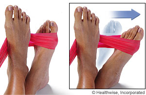 Pictures of resisted ankle inversion