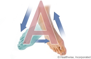 Picture of how to do ankle alphabet exercise
