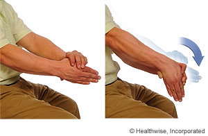 Photo of Finkelstein stretch for the thumb