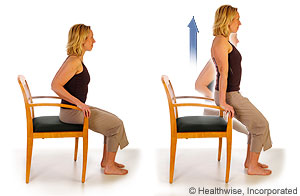 Picture of how to do elbow extension exercise (resisted chair stand)