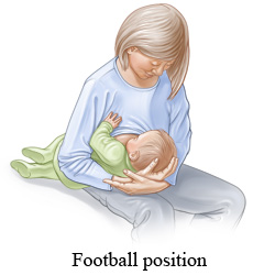 Nursing a baby using the football position